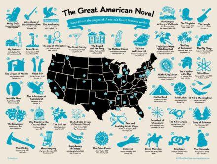 La Gran Novela Americana I
